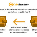 What is the external address in coinremitter and where to get it from?